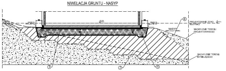 wykonanie fundamentu płytowego - niwelacja gruntu