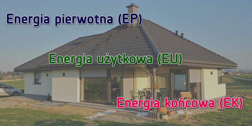 energia pierwotna, użytkowa i końcowa
